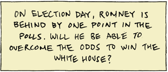 On election day, Romney is behind by one point in the polls. Will he be able to overcome the odds to win the White House?